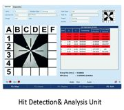 Hit Display Analysis Unit