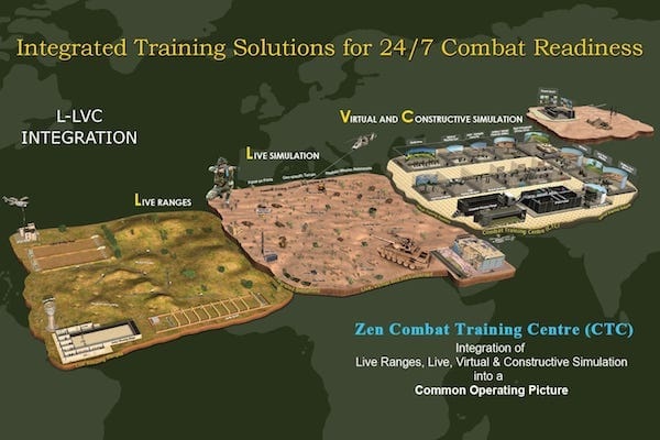 Combat Training Centre (Zen CTC) - Combat Training Center