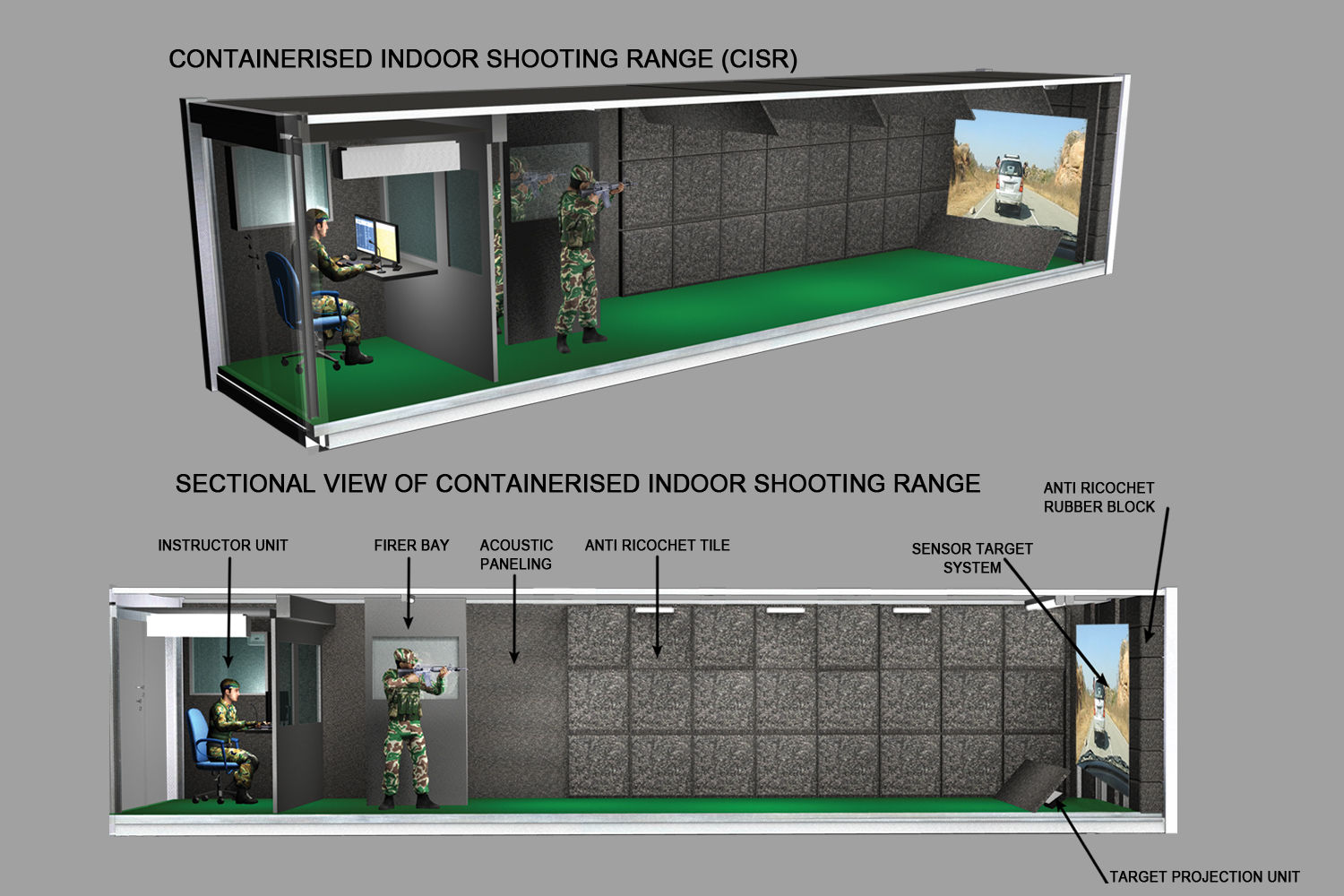 Live Ranges - Containerised Indoor Shooting Range (CISR)