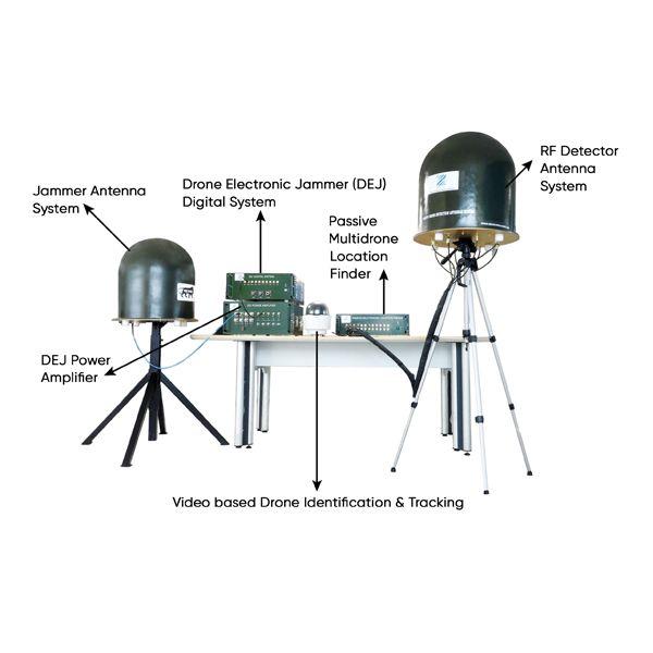Zen Anti Drone System (ZADS)